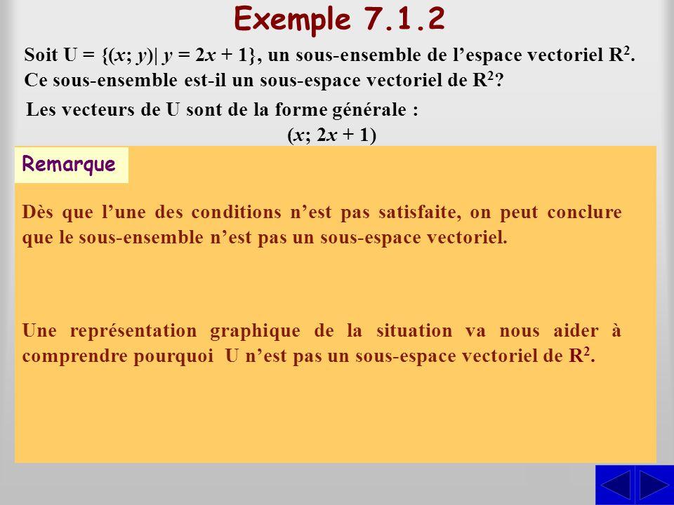 Exemple 7.1.2 Soit U = {(x; y)| y = 2x + 1}, un sous-ensemble de l'espace vectoriel R2. Ce sous-ensemble est-il un sous-espace vectoriel de R2