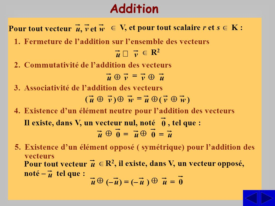 Addition Å Pour tout vecteur Î V, et pour tout scalaire r et s Î K :