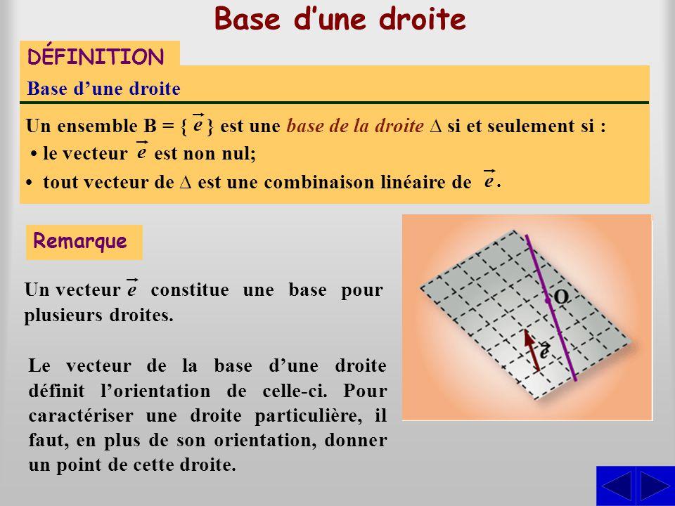 Base d'une droite DÉFINITION Base d'une droite Un ensemble B = {