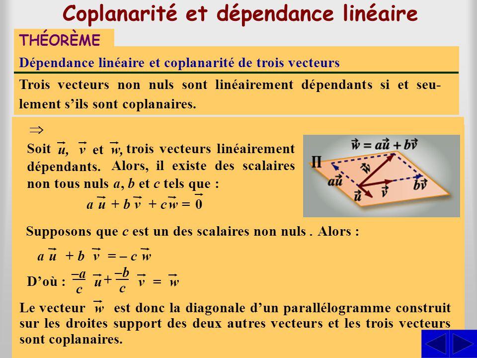 Coplanarité et dépendance linéaire