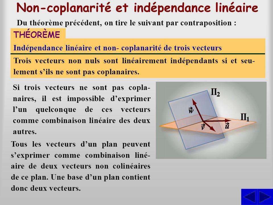 Non-coplanarité et indépendance linéaire