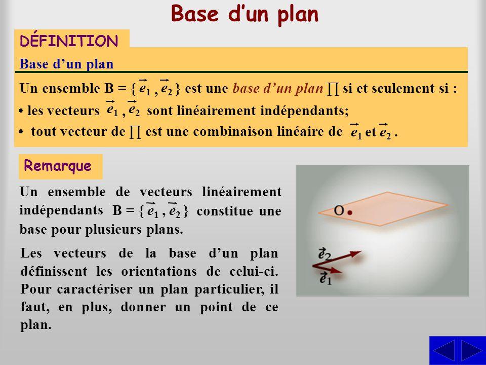 Base d'un plan DÉFINITION Base d'un plan Un ensemble B = {