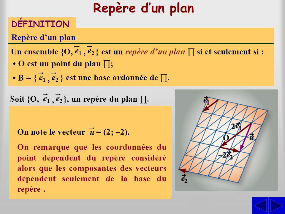 Repère d'un plan S S S DÉFINITION Repère d'un plan Un ensemble {O,