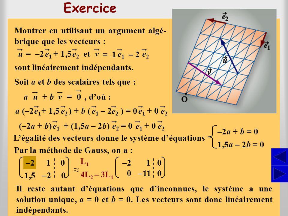 Exercice ≈ S S S S S }, un repère du plan ∏. Soit {O, e1 e2 ,