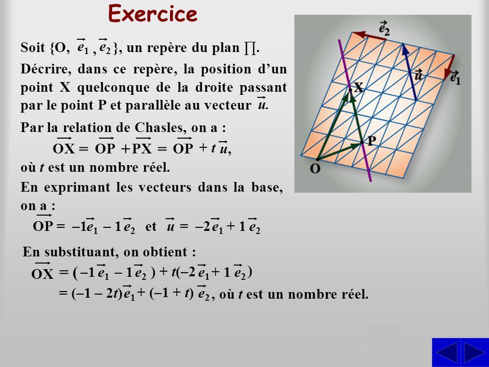 Exercice = + = = ( S Soit {O, }, un repère du plan ∏. e1 , e2