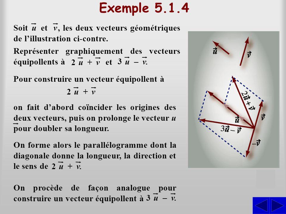Exemple 5.1.4 , les deux vecteurs géométriques de l'illustration ci-contre. Soit. u. et. v.