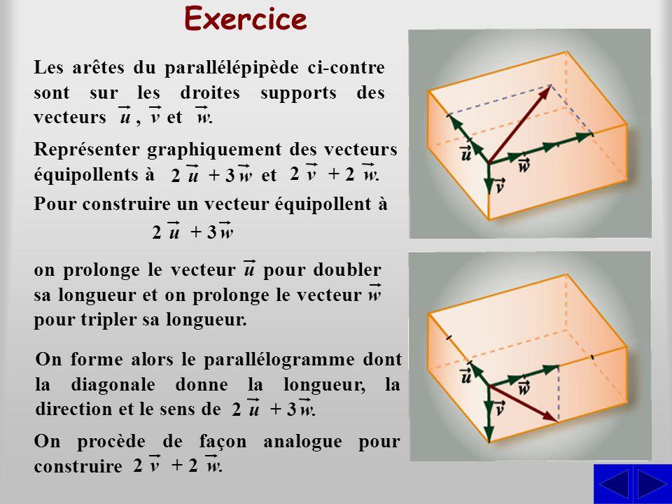 Exercice Les arêtes du parallélépipède ci-contre sont sur les droites supports des vecteurs. , v.