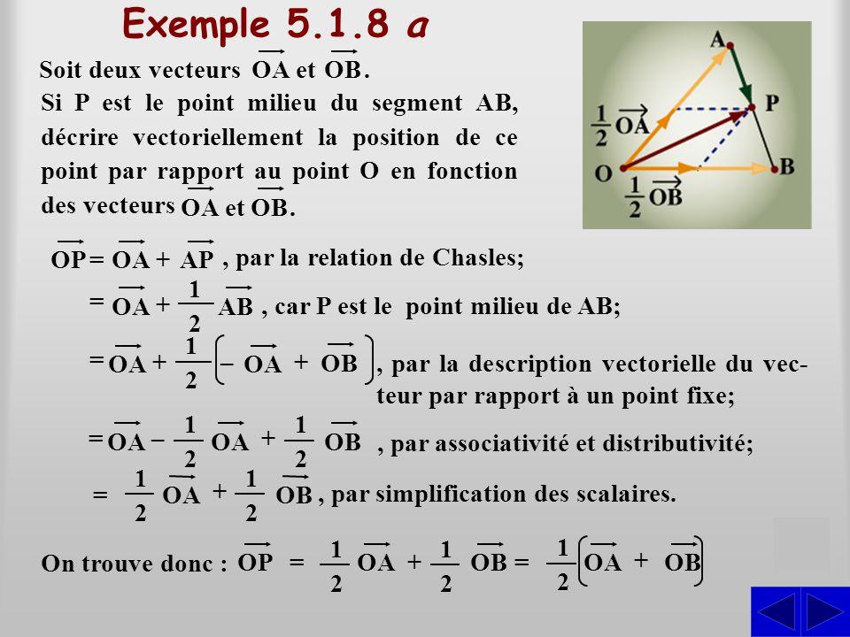 Exemple 5.1.8 a S Soit deux vecteurs OA et OB .