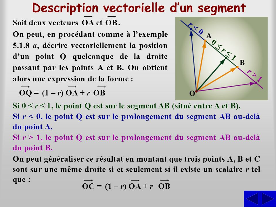 Description vectorielle d'un segment