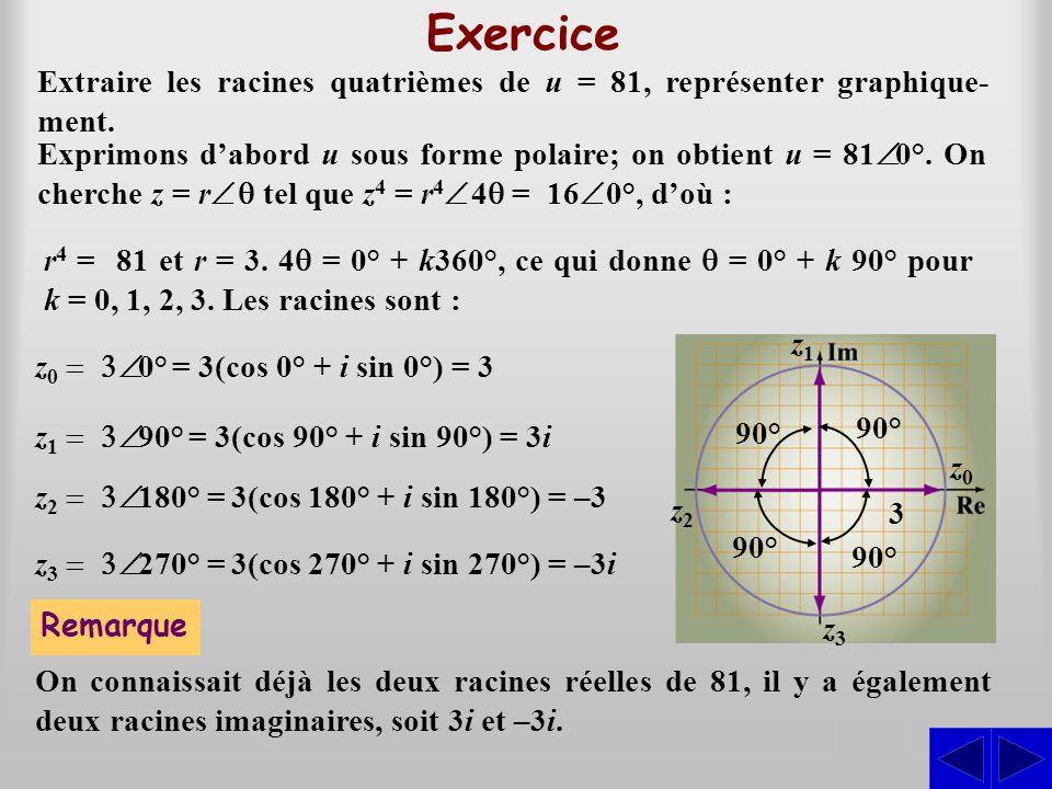 Exercice Extraire les racines quatrièmes de u = 81, représenter graphique-ment.