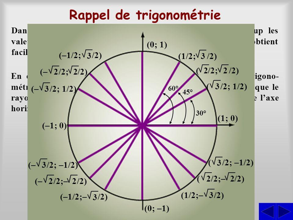 Rappel de trigonométrie