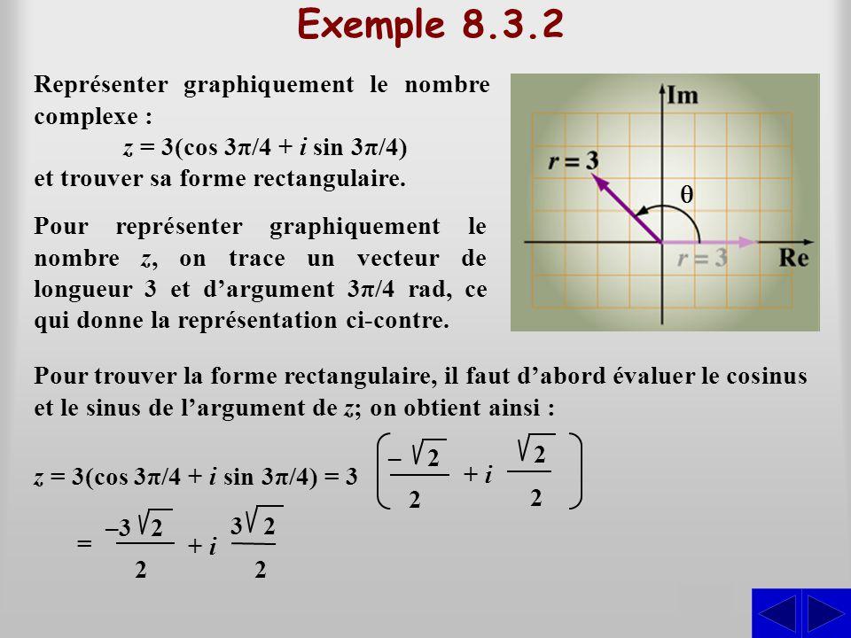 Exemple 8.3.2 S Représenter graphiquement le nombre complexe :
