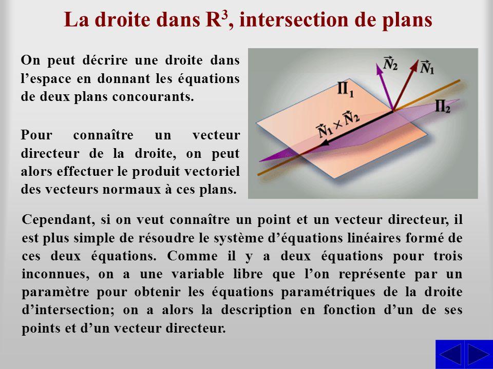 La droite dans R3, intersection de plans