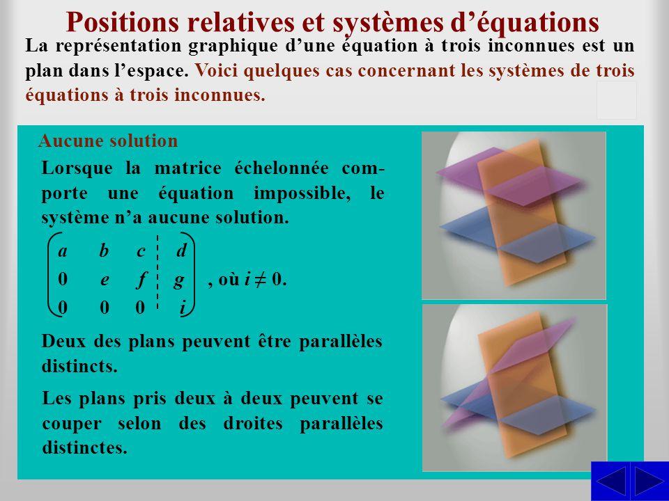 Positions relatives et systèmes d'équations