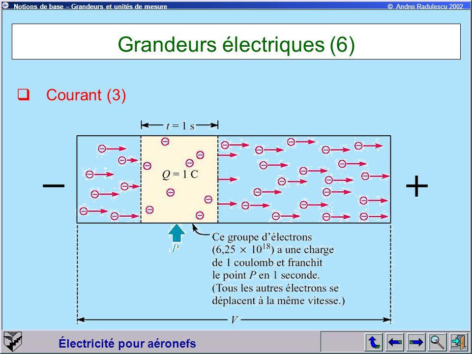 Grandeurs électriques (6)