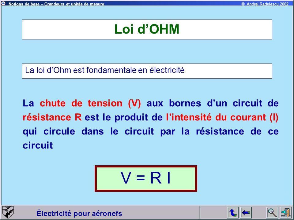Loi d'OHM La loi d'Ohm est fondamentale en électricité.