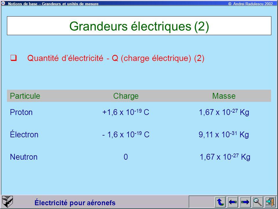 Grandeurs électriques (2)