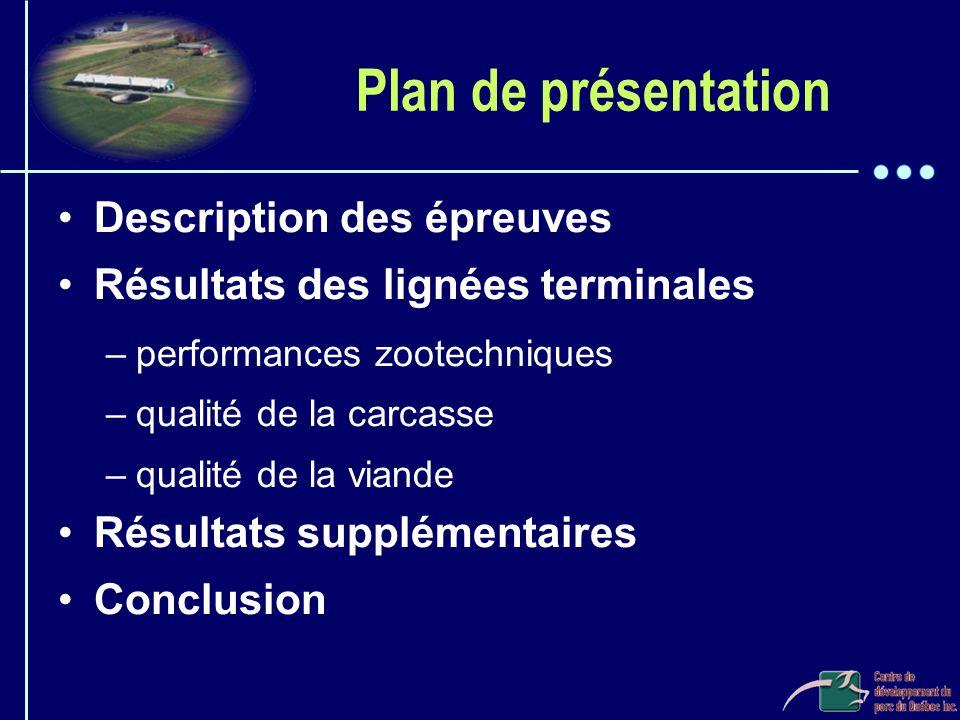 Plan de présentation Description des épreuves