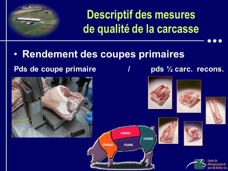 Descriptif des mesures de qualité de la carcasse