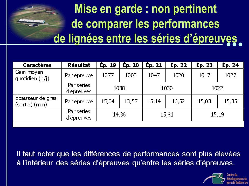 Mise en garde : non pertinent de comparer les performances de lignées entre les séries d'épreuves