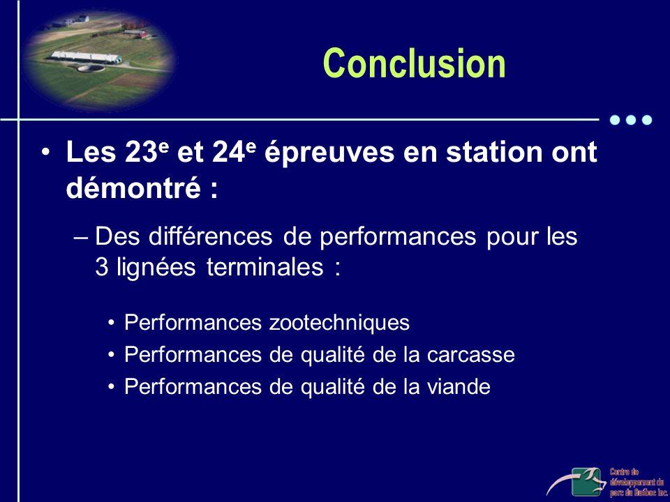 Conclusion Les 23e et 24e épreuves en station ont démontré :