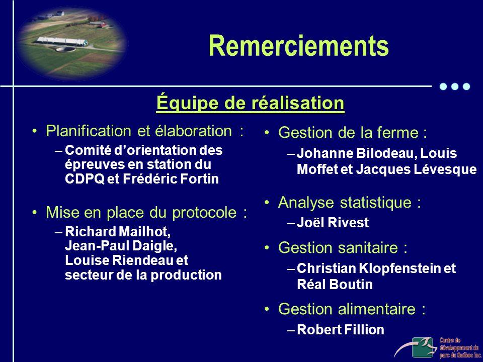 Remerciements Équipe de réalisation Planification et élaboration :