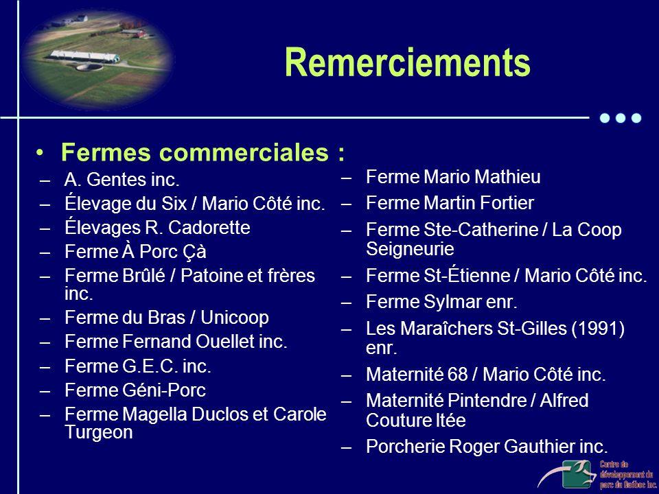 Remerciements Fermes commerciales : Ferme Mario Mathieu