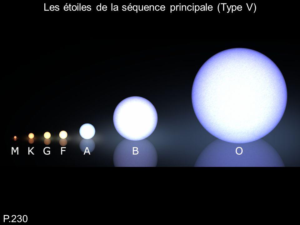 Les étoiles de la séquence principale (Type V)