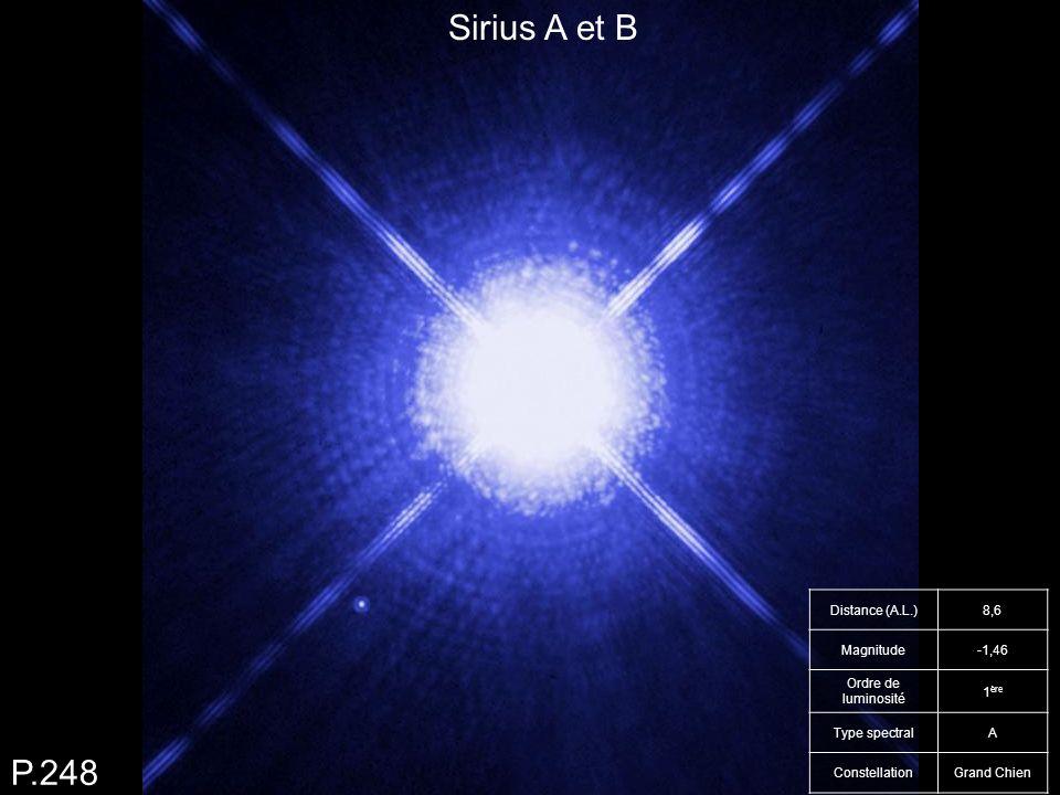 Sirius A et B P.248 Distance (A.L.) 8,6 Magnitude -1,46