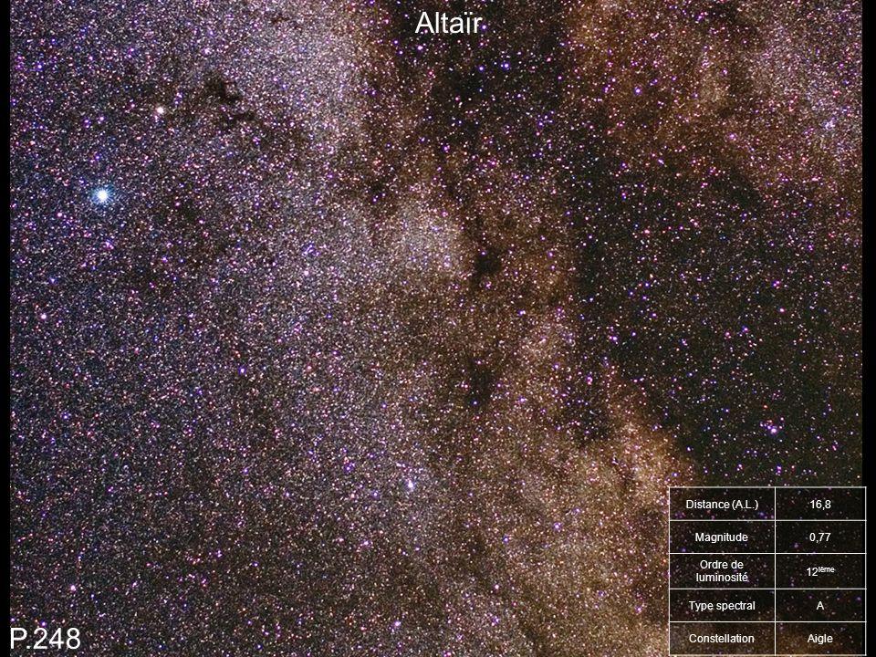 Altaïr P.248 Distance (A.L.) 16,8 Magnitude 0,77 Ordre de luminosité