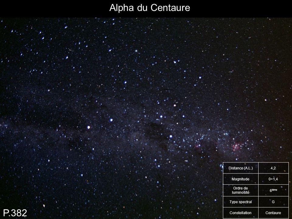 Alpha du Centaure P.382 Distance (A.L.) 4,2 Magnitude 0+1,4