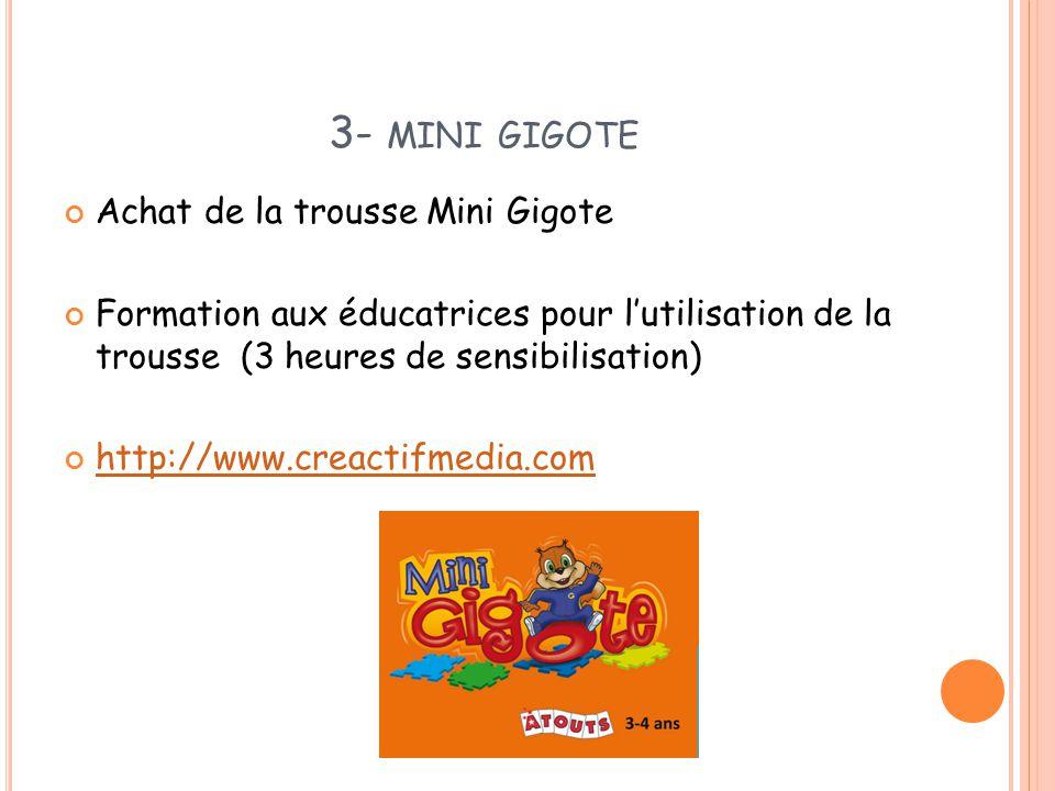 3- mini gigote Achat de la trousse Mini Gigote
