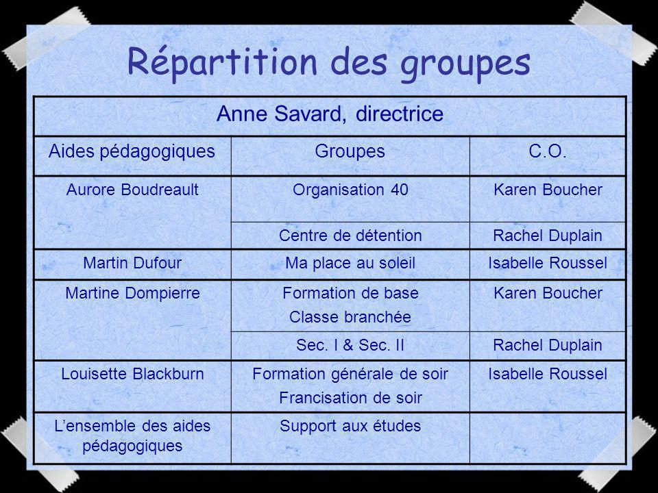 Répartition des groupes