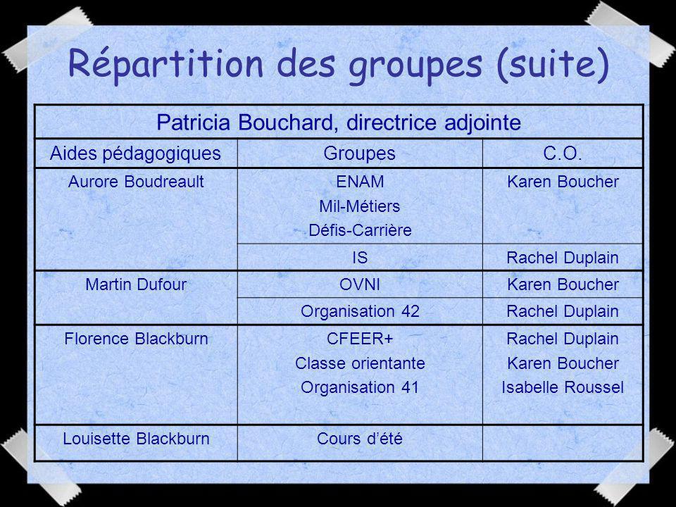 Répartition des groupes (suite)