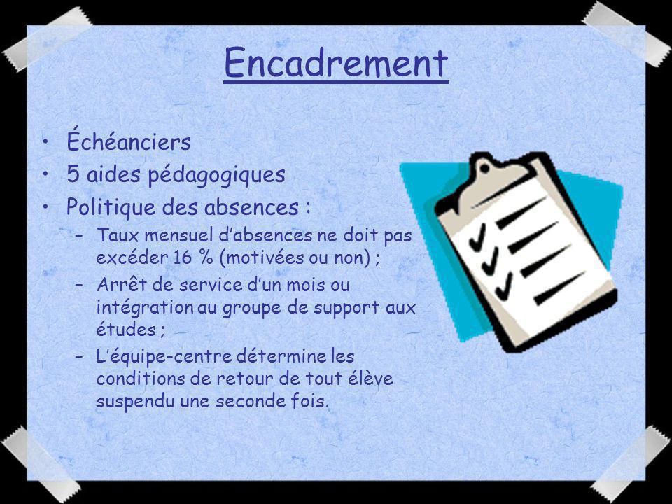 Encadrement Échéanciers 5 aides pédagogiques Politique des absences :