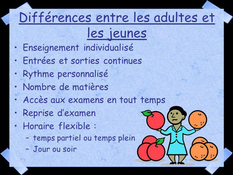 Différences entre les adultes et les jeunes