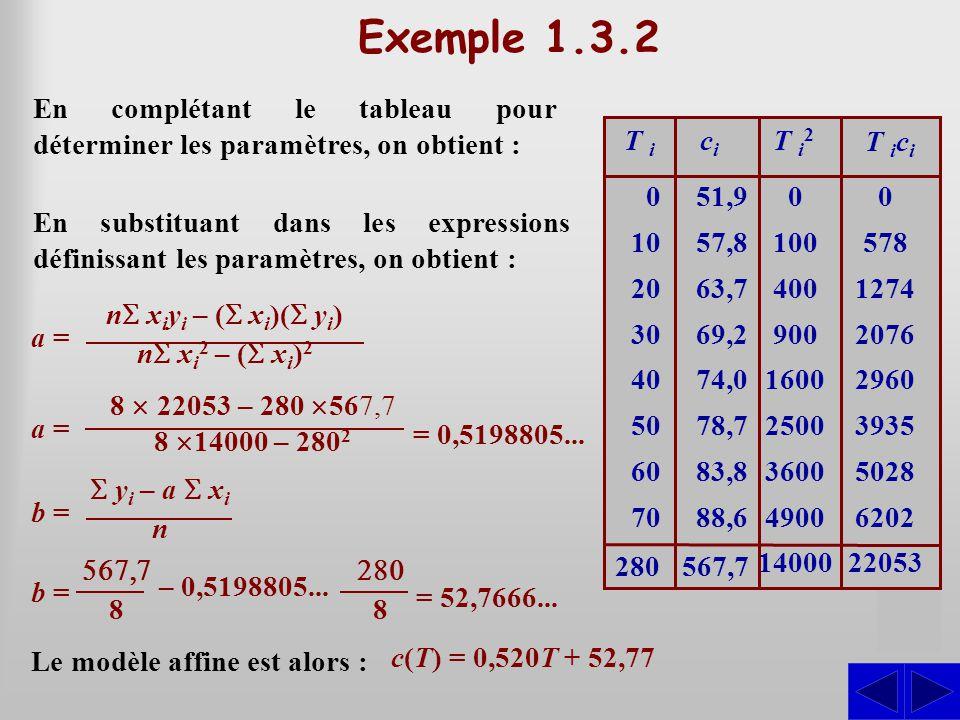 Exemple 1.3.2 En complétant le tableau pour déterminer les paramètres, on obtient : T ici. 10. 20.