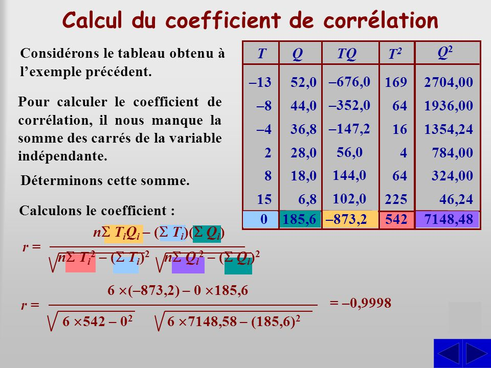 Calcul du coefficient de corrélation