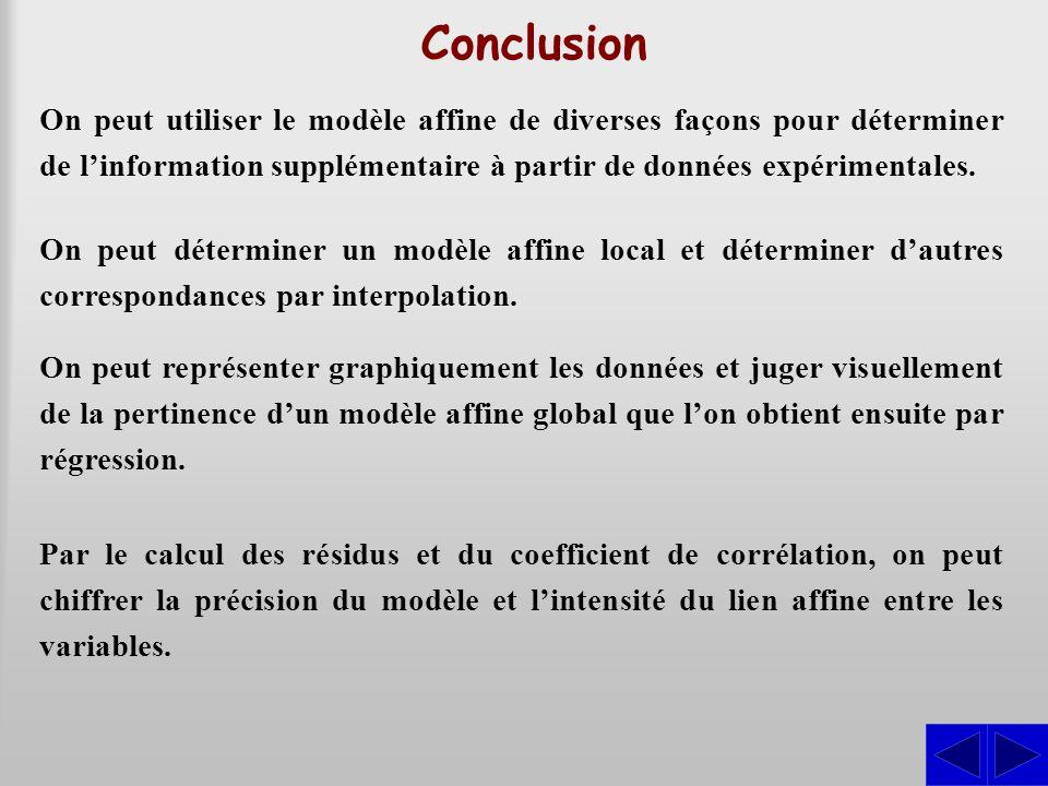 Conclusion On peut utiliser le modèle affine de diverses façons pour déterminer de l'information supplémentaire à partir de données expérimentales.