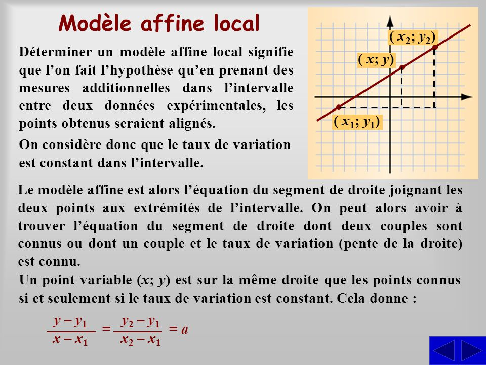 Modèle affine local ( x2; y2)