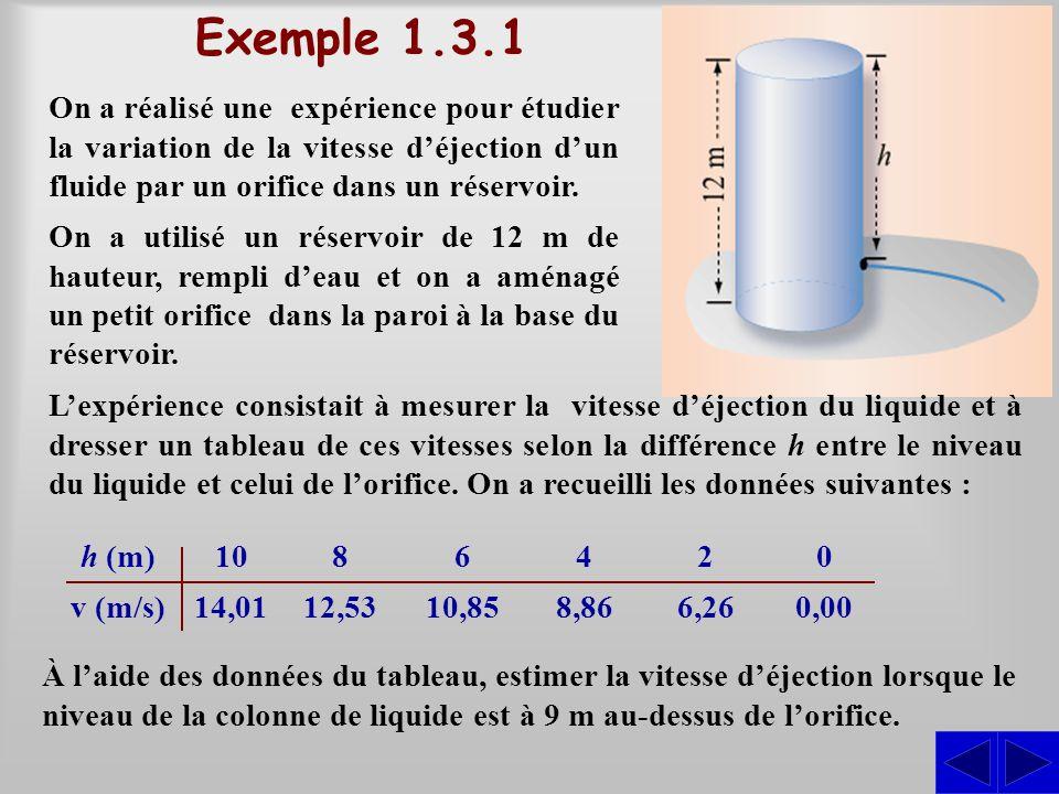 Exemple 1.3.1 On a réalisé une expérience pour étudier la variation de la vitesse d'éjection d'un fluide par un orifice dans un réservoir.