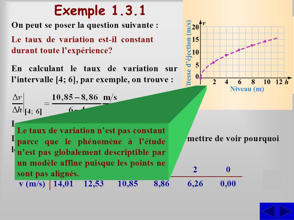 Exemple 1.3.1 S On peut se poser la question suivante :