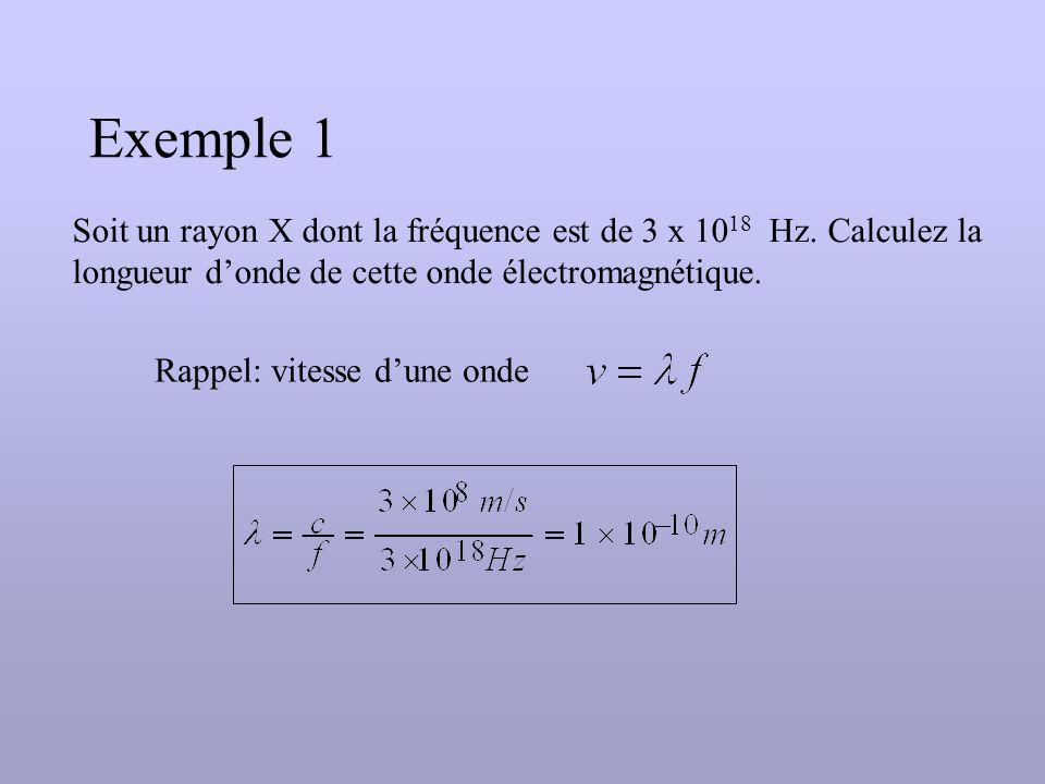 Exemple 1 Soit un rayon X dont la fréquence est de 3 x 1018 Hz. Calculez la. longueur d'onde de cette onde électromagnétique.