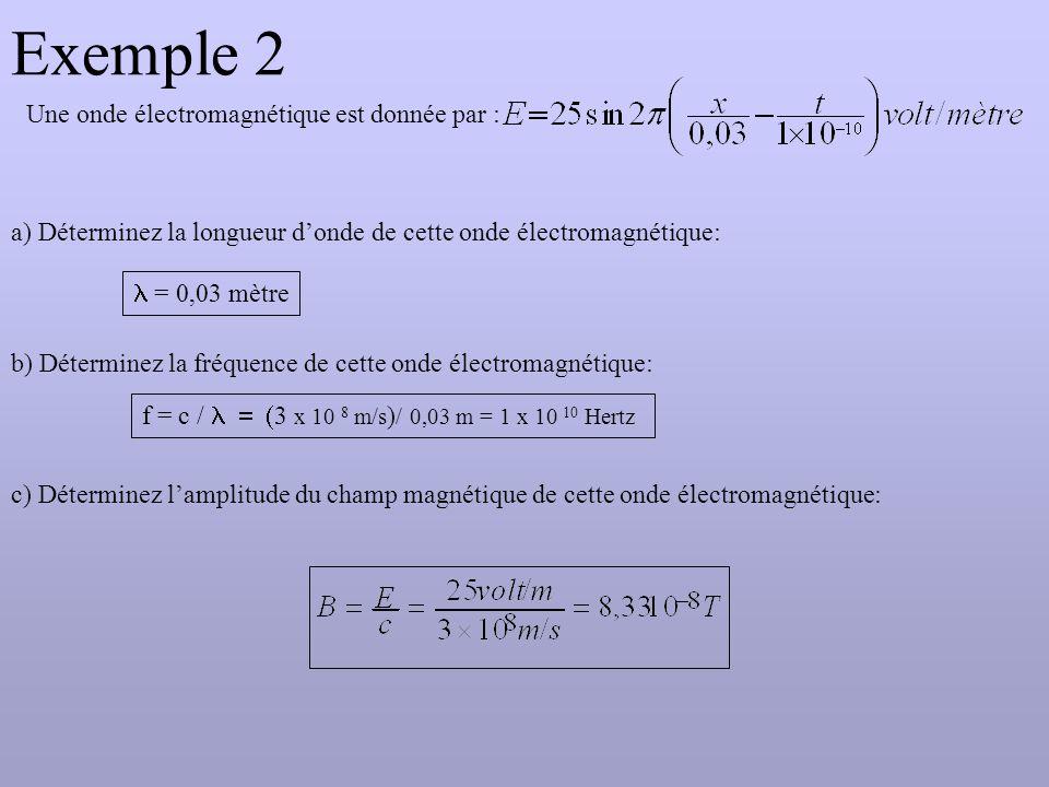 Exemple 2 Une onde électromagnétique est donnée par :