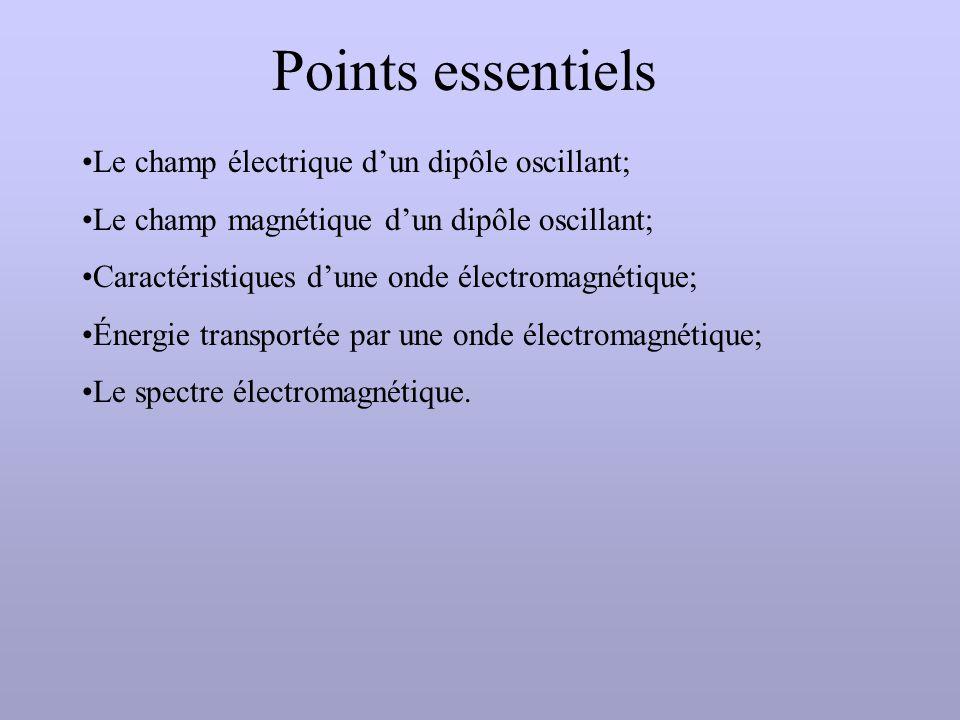 Points essentiels Le champ électrique d'un dipôle oscillant;