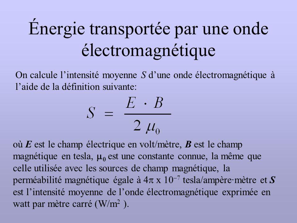 Énergie transportée par une onde électromagnétique