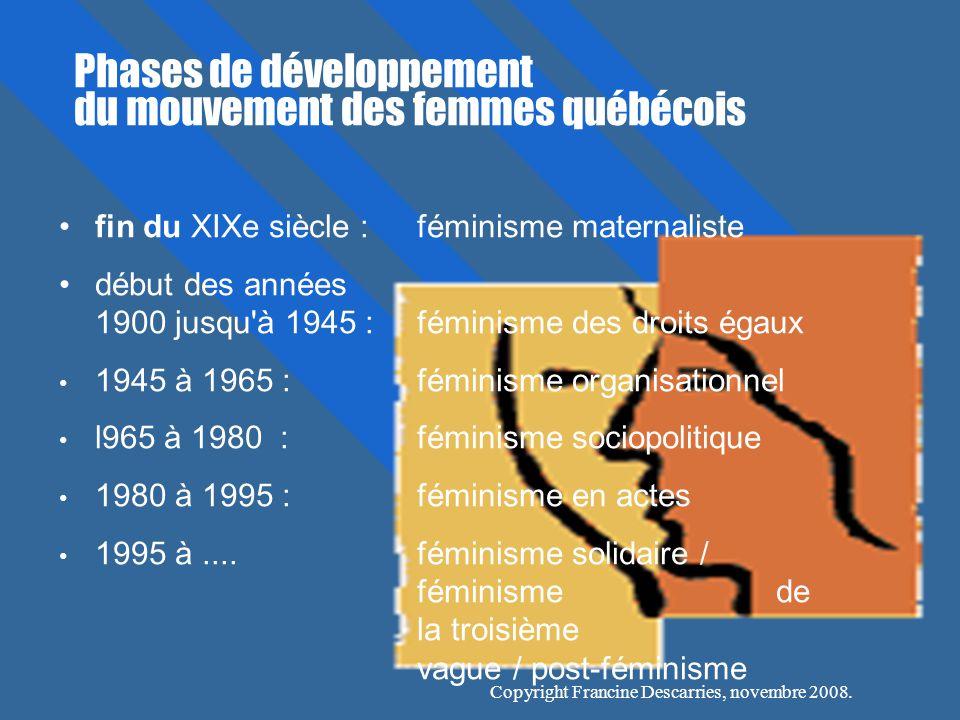Phases de développement du mouvement des femmes québécois