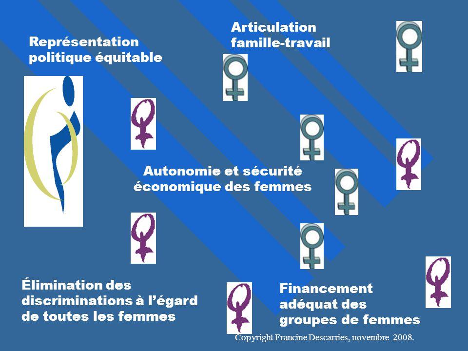 Autonomie et sécurité économique des femmes