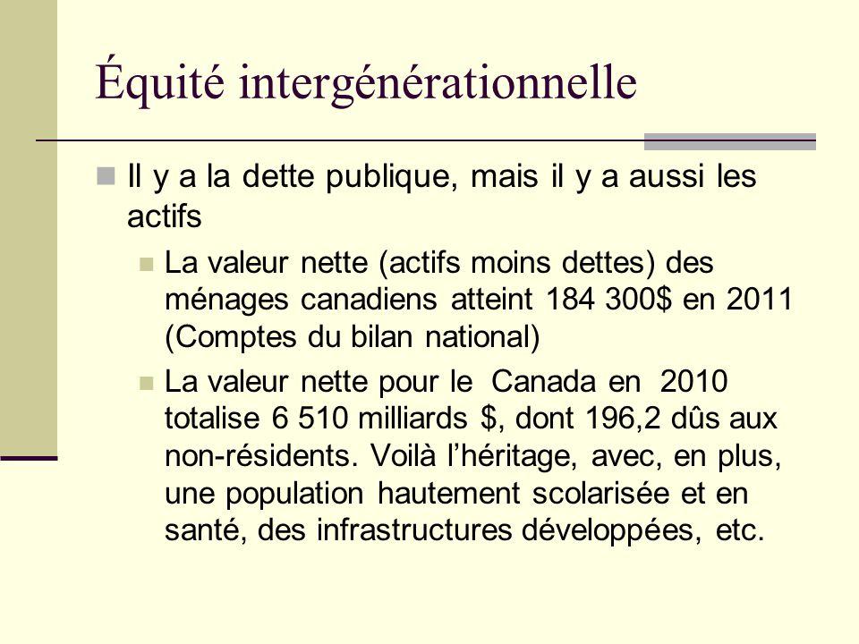Équité intergénérationnelle