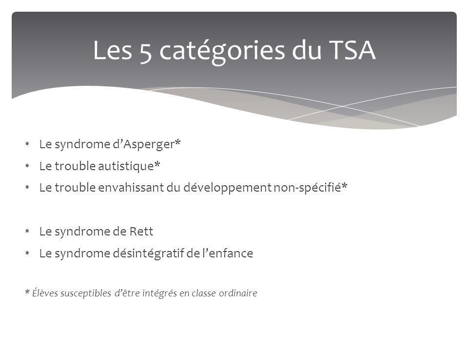 Les 5 catégories du TSA Le syndrome d'Asperger* Le trouble autistique*